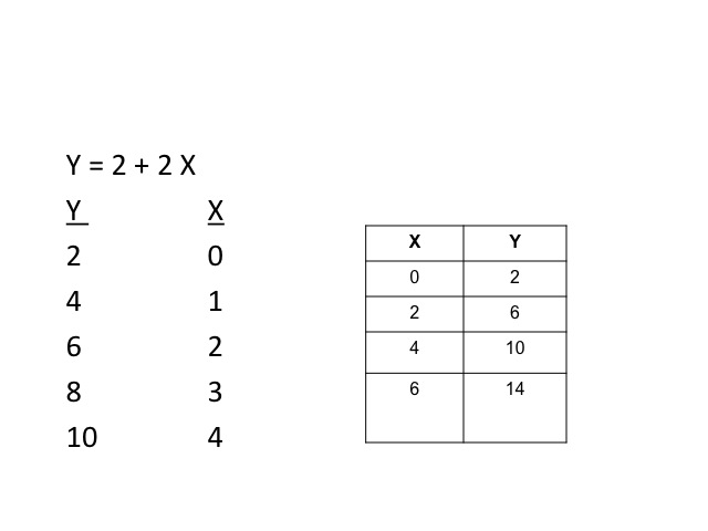 Image Result For Math Symbol Values