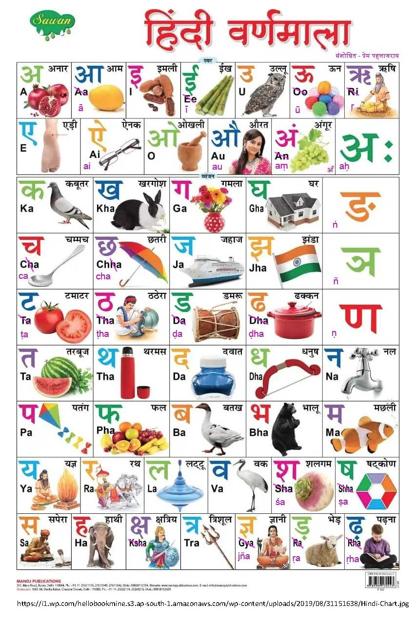 Hindi 101a Worksheets