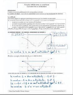 comment savoir lire trouver un antecedent pour une fonction donnée sous la forme d une representation graphique