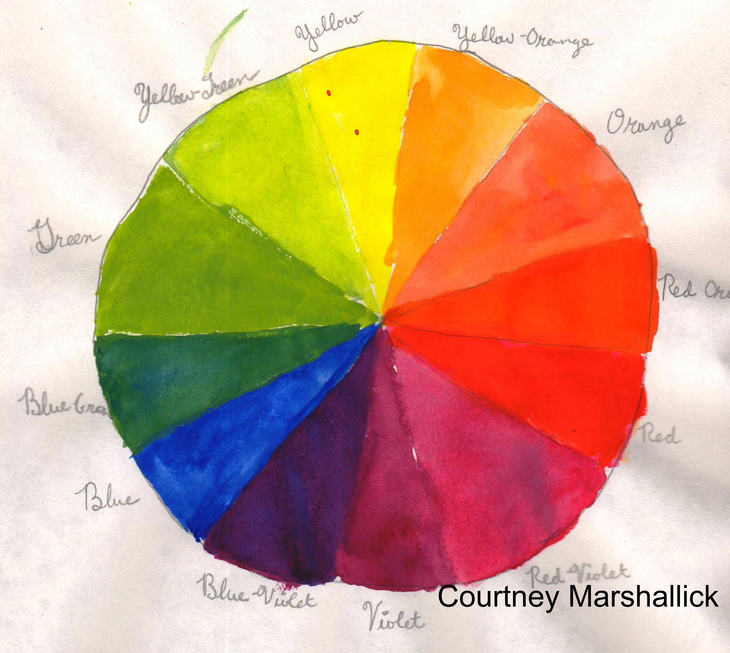 The Color Wheel Vintage Virginia