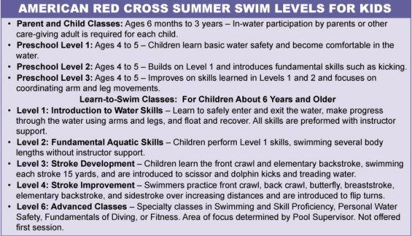 American-Red-Cross-levels-SUM2018