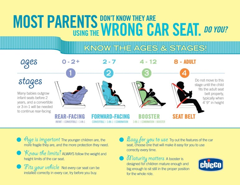 Child Car Seat Safety Courtney Medical Group