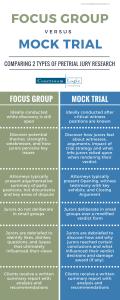 Pretrial Jury Research