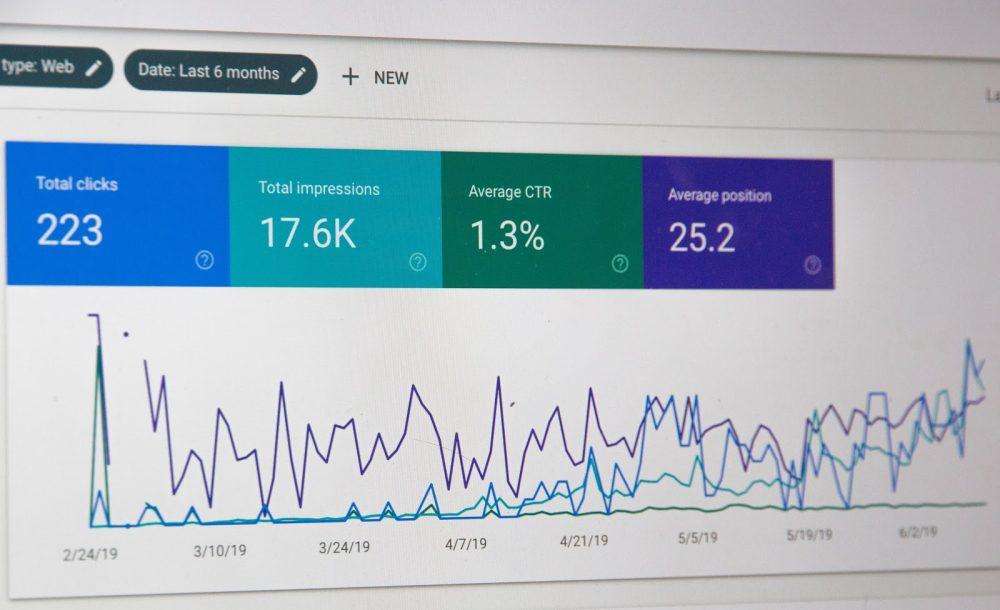 Cost-Per-Click or Impressions Analytics