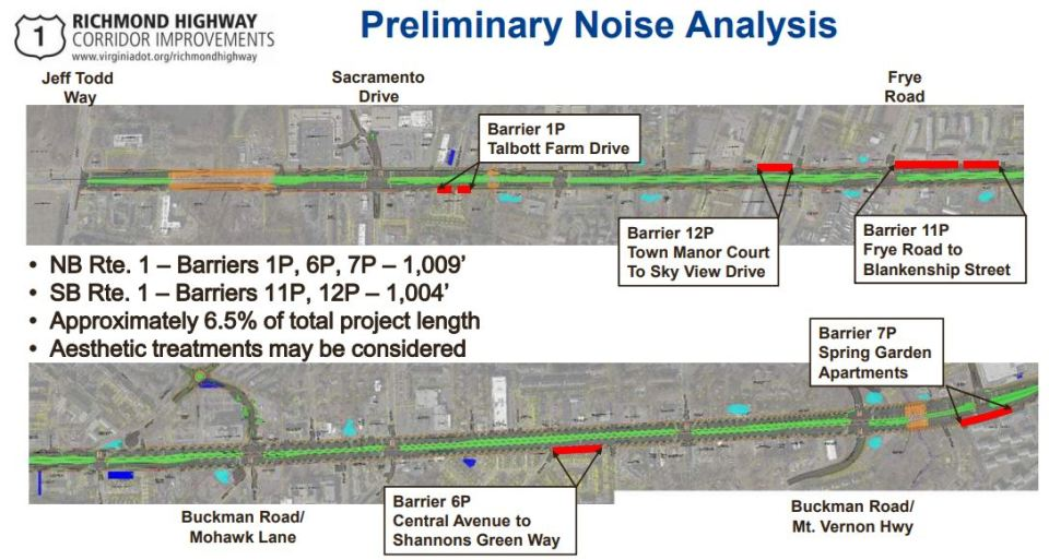 Noise analysis slide