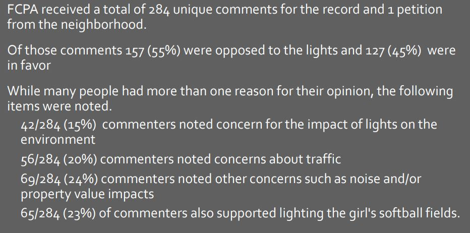 Graphic showing how the comments broke down