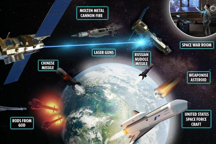 Weapons are already being developed for the First Space War