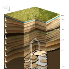 Industry view of hydraulic fracturing via Energy Depth