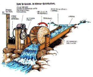 Micro-hydroelectric plant