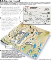 Northern Integrated Supply Project via The Denver Post