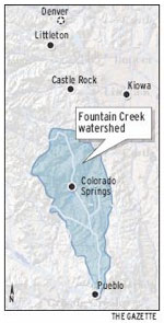 Fountain Creek Watershed