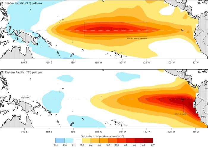 ENSO flavors map via NOAA