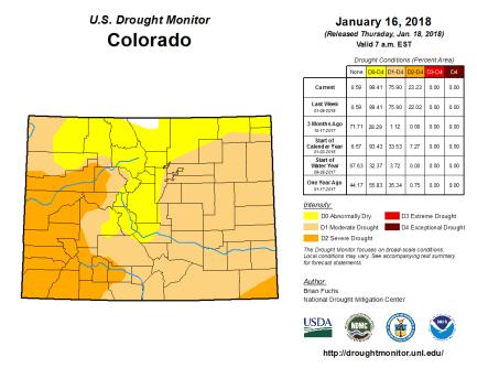 Colorado Drought Monitor January 16, 2018.