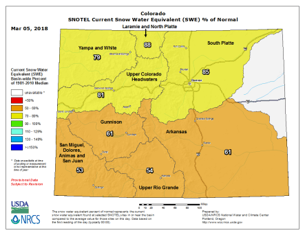 Statewide snowpack March 5, 2018 via the NRCS.