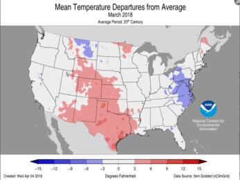 March Average Temperature Departures