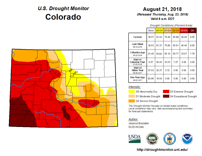 Colorado Drought Monitor August 21, 2018.