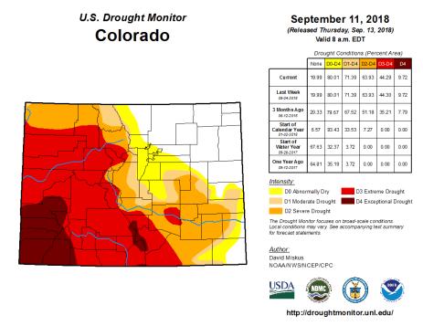 Colorado Drought Monitor September 11, 2018.