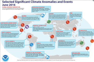 Selected Climate Events & Anomalies for June 2016.