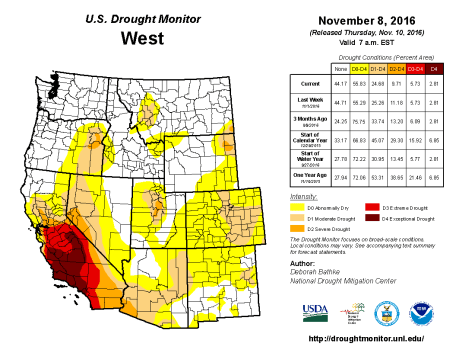 West Drought Monitor November 8, 2016.