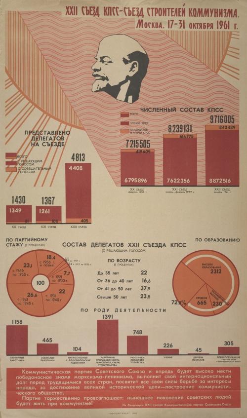 Советские агитационные плакаты (19 плакатов) » Картины ...