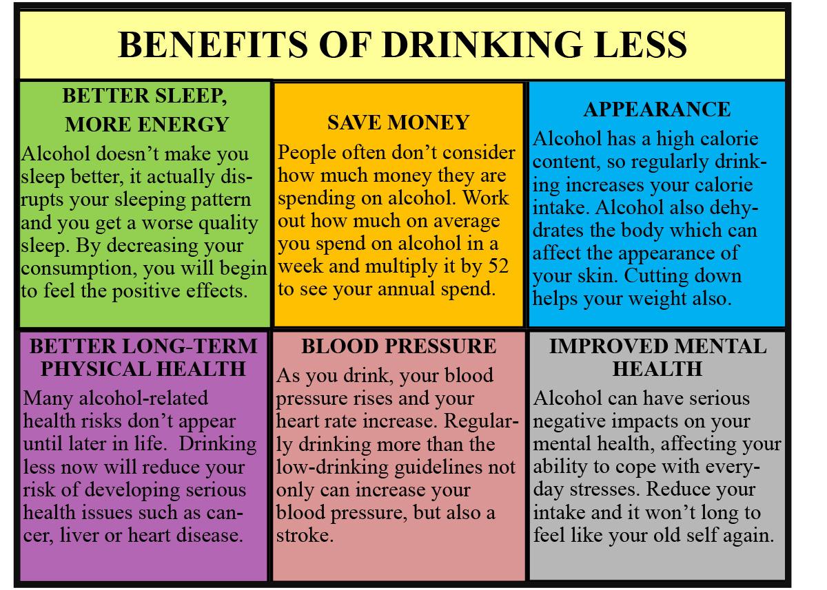Alcohol Makes Sleep Apnea Worse