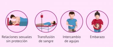 causas de enfermedades de transmisión sexual