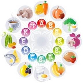 vitaminas requeridas en el embarazo