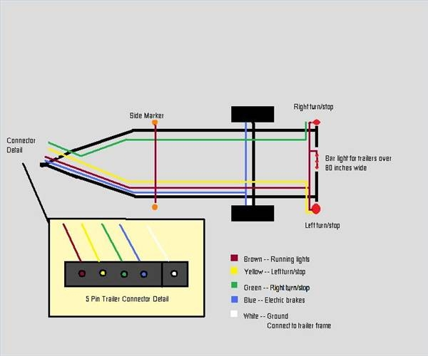 how to wire a trailer from 5wire to 4wire