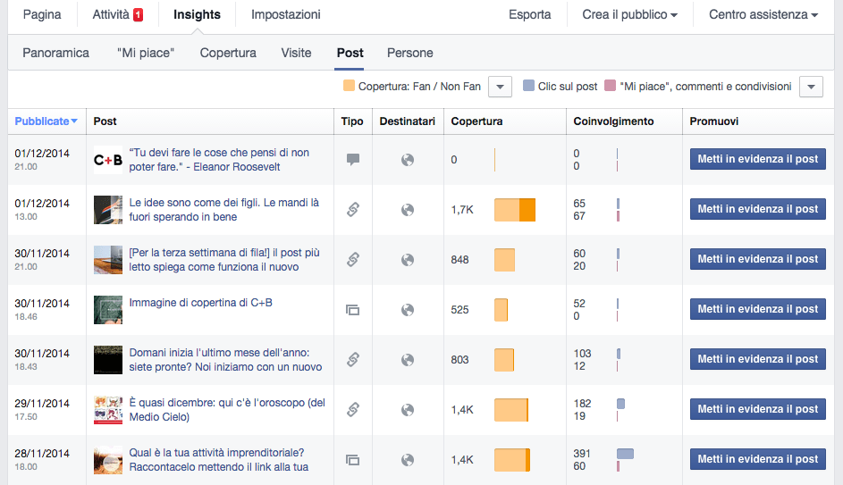 Insight Facebook spiegati facili - 1
