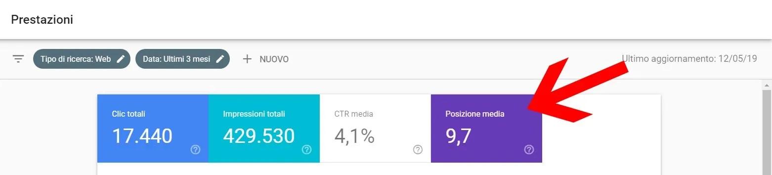 tutorial google search console posizione media