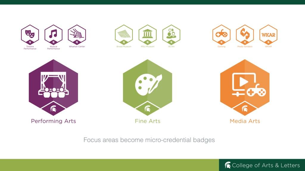 Badges at MSU.012