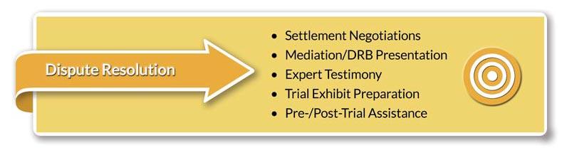 Dispute Resolution • Settlement Negotiations • Mediation/DRB Presentation • Expert Testimony • Trial Exhibit Preparation • Pre-/Post-Trial Assistance