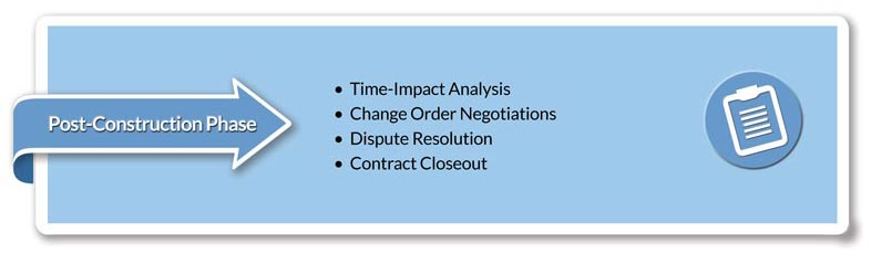 Post-Construction Phase • Time-Impact Analysis • Change Order Negotiations • Dispute Resolution • Contract Closeout
