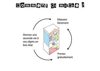 Boite_a_dons-Comment-ca-marche