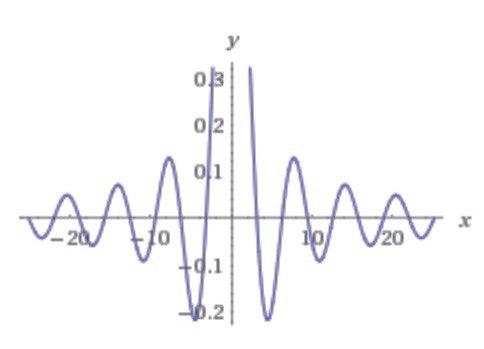 y = sin(x)/x