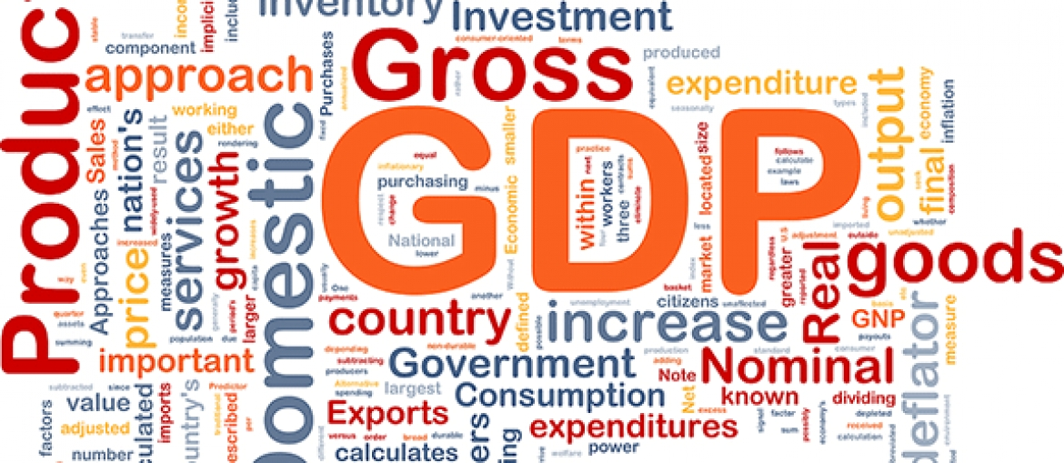 Image result for GDP