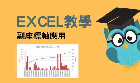 EXCEL教學 組合式圖表、主座標軸與副座標軸使用