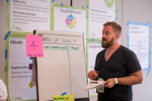 Springboard to Creative Problem Solving | Creative Problem Solving Institute