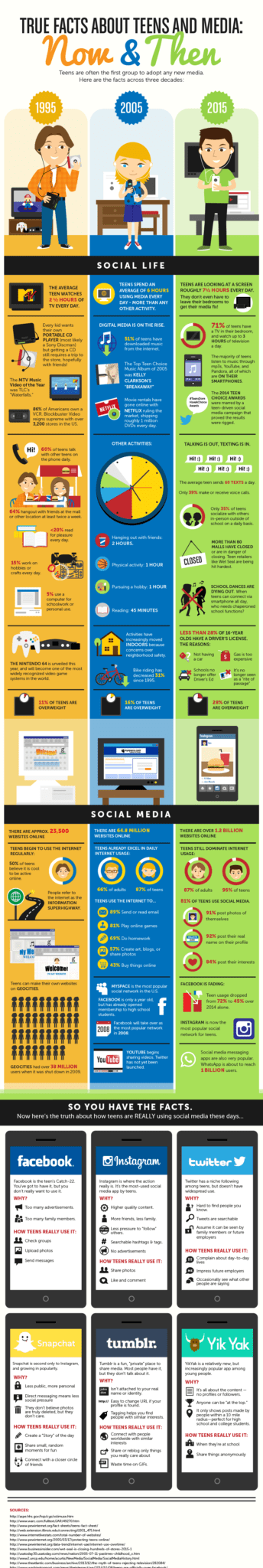 infographic teens and media