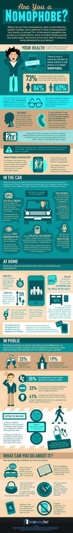 infographic-nomophobe