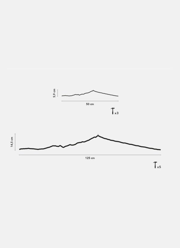 the line mont ventoux