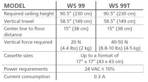 ws-99 dimensions