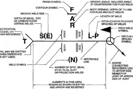 Full Hd Pictures Wallpaper Weld Symbol Chart