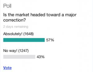 Source: Yahoo Finance 1/17/2014