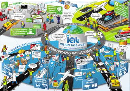 IAT Vision 2016 Small