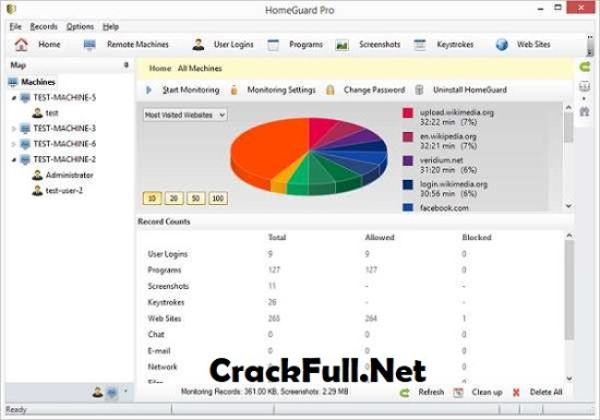 HomeGuard Professional Edition Crack Full Version Latest