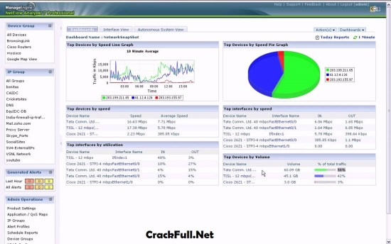 Manageengine NetFlow Analyzer Crack