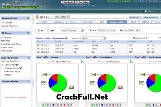 NetFlow Analyzer Patch