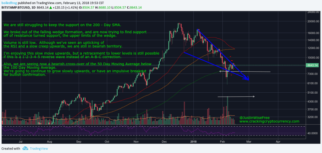 btcusd-bitstamp-tradingview-crackingcrypto-jaywisefree-chart-02-13-18