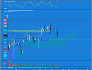 xbt-usd-bitcoin-bitmex-8H-chart-03-26-19-1